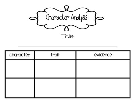 character chart template s grade snippets character analysis