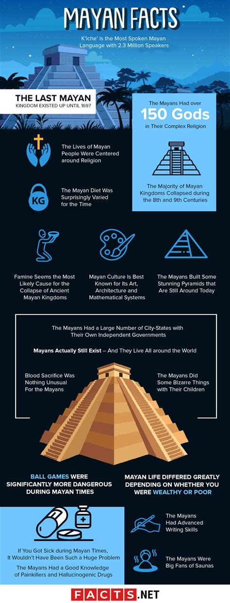 Top 20 Mayan Facts History Culture Religion And More