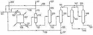 Process Of Producing Isopropyl Alcohol  Process Of Producing Phenol And Isopropyl Alcohol