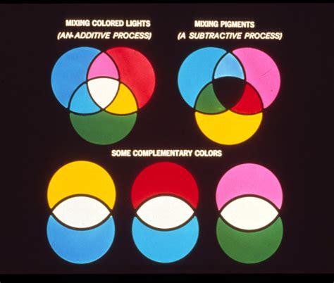 color slide index of deptinfo facilities lecdem services avmats