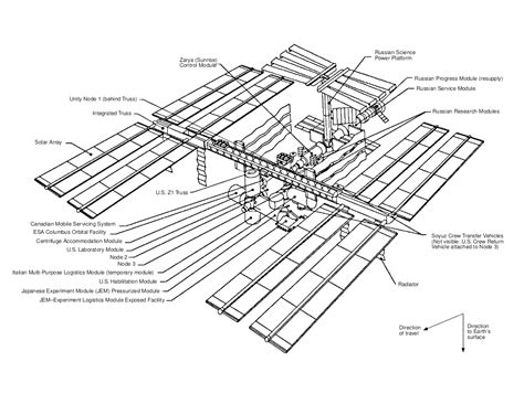 International Space Station Diagram - Pics about space