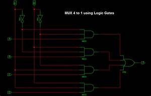 Vhdl 4 To 1 Mux  Multiplexer
