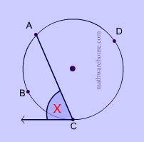 pictures  angles tangent chord  images