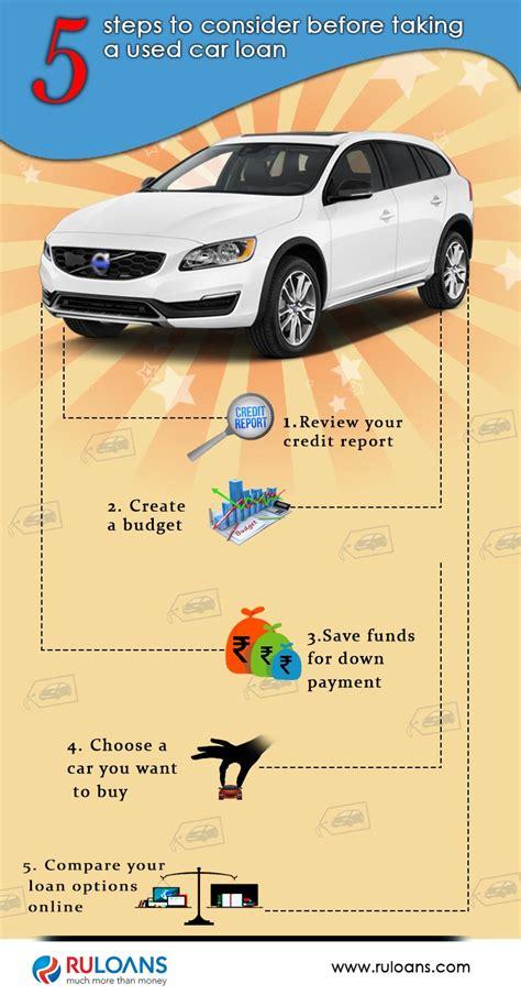 steps       car loan