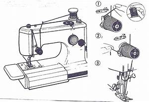 Sears Kenmore 158 10401  Model 1040  Sewing Machine  U2013 A