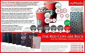 starbucks prices 2017