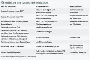 Elterngeld Wie Berechnen : mutterschutz elterngeld mterg nge co das hilft euch ~ Themetempest.com Abrechnung