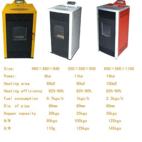 wood pellet stove  water boiler  ce china