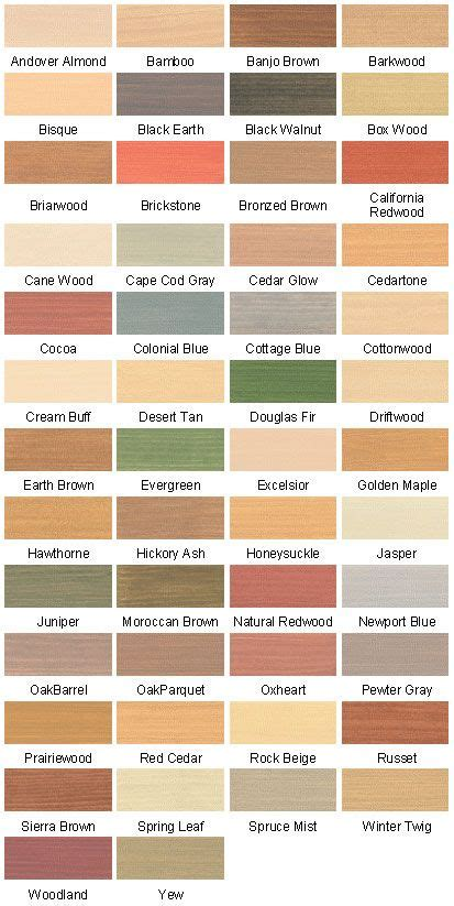 Thompson's Water Seal Deck & House Oil Stain Solid