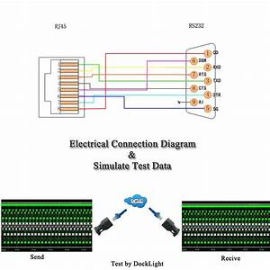 35ef3 Rj45 Serial Wiring Diagram