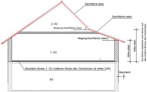 unterkante des daches mansardendach 220 bersicht der abgefragten parameter hausplanung software