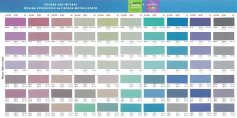 Colore Per Casa Interno Sottosopra Colore Per Interni Base Alluminio Per Tinte