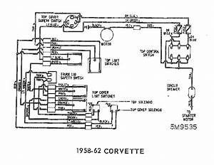 Convertible Tops Wiring Diagram Of 1958 62 Corvette  60042