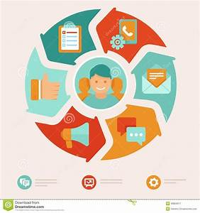 Vector Flat Customer Service Concept Stock Vector ...