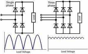 How Does Bridge Rectifier Work