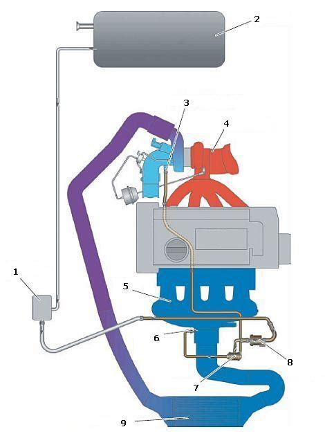 Двигатель на парах бензина своими руками . отзывы про автосалоны москвы