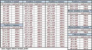 Fenetre pvc sur mesure prix baie vitree coulissante pvc for Tarif fenetre sur mesure