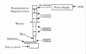 Welding Generator Schematic Diagram