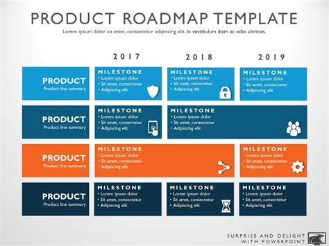 phase business planning timeline roadmapping