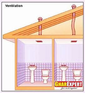 bathroom ventilation options bathroom ventilation through With bathroom ventilation options
