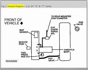 Vacuum Line Diagram  I Need Vacuum Line Diagram