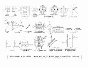 Vellore Physics Teachers  Vpt     2 Physics Diagrams Only