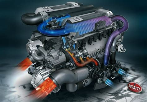 Bugatti Veyron Engine Turbo by 2016 Bugatti Veyron Engine