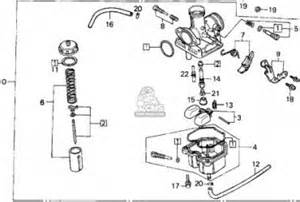 honda fourtrax wiring diagram image similiar 1986 honda fourtrax 250 carburetor diagram keywords on 1986 honda fourtrax wiring diagram