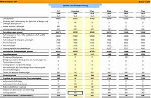 Wirtschaftsplan vorlage for Wirtschaftsplan muster kostenlos