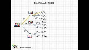 11 Diagrama De  U00e1rbol I