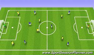 Football  Soccer  Attacking  Movement Off The Ball