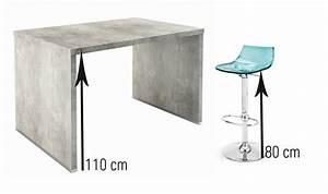 Table Haute Et Tabouret : quelle hauteur de chaises et tabourets choisir en fonction de sa table you ~ Teatrodelosmanantiales.com Idées de Décoration