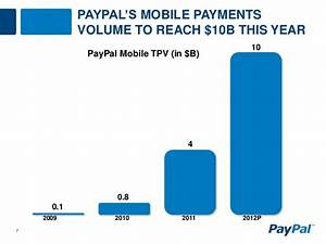 III Targi eHandlu: PayPal - Mobile payments and e-commerce