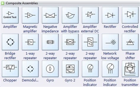 Systems Diagram Free Examples Software Download