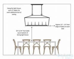 A Guide To Hanging Your Dining Room Light Fixture