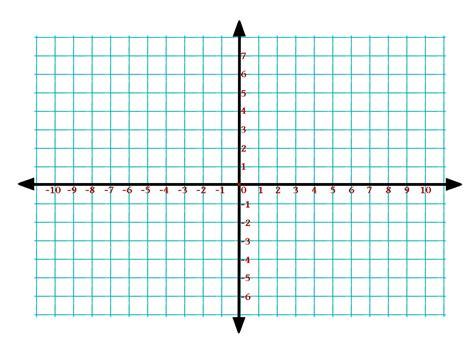 Jason Blog Graph Paper Coordinate Plane