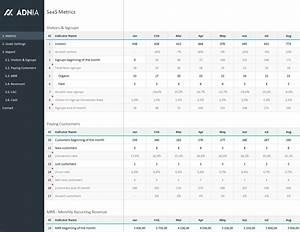 Excel Spreadsheet Budget Planner Free Saas Metrics Spreadsheet Db Excel Com