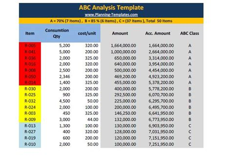 inventory analysis template  excel spreadsheet templates