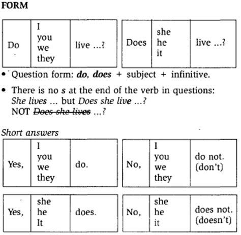 Present Simple En Ingles Forma Negativa Y Preguntas Leccion 10b Gratis
