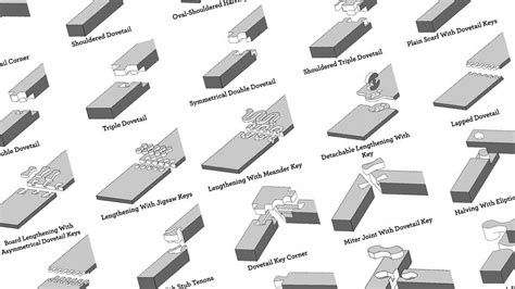 all joinery eight different types of wood joinery you should live enhanced