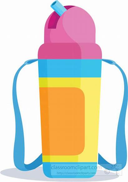 Bottle Water Clipart Clip Objects Exercise Kid