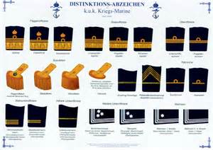 Imperial German Navy Ranks