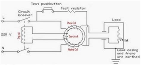 working principle of earth leakage circuit breaker elcb and residual current device rcd