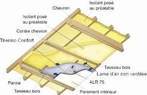Isolant Mince Sous Toiture : isover laine de verre ibr contact 200mm roubaix ~ Edinachiropracticcenter.com Idées de Décoration