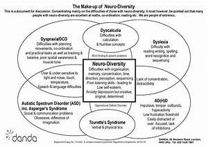 74 Best Psychiatry  Neuro Images On Pinterest
