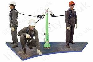 Sala Advanced Portable Fall Arrest Post System with a Wide ...