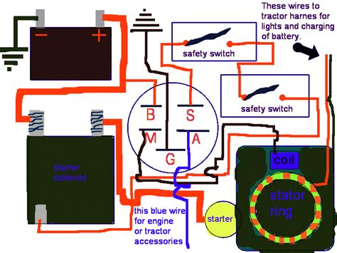 Basic Engine Wiring Diagram by Small Engines 187 Basic Tractor Wiring Diagram