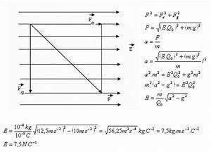 Intenzita elektrického pole příklady