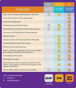 A Better Chart See How Clip Studio Compares To Adobe Photoshop