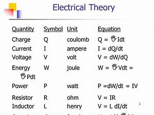 power inductor equation - 28 images - inductive reactance ...